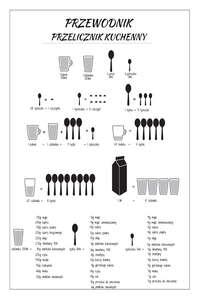 Plakaty Do Kuchni Galeria Plakatu